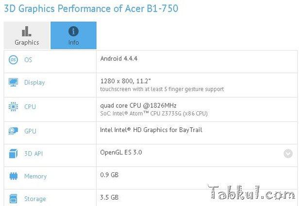 7型Androidタブレット『Acer Iconia B1-750』の一部スペック判明か、ベンチマークサイトに登場