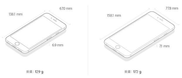 iPhone6-6plus-spec