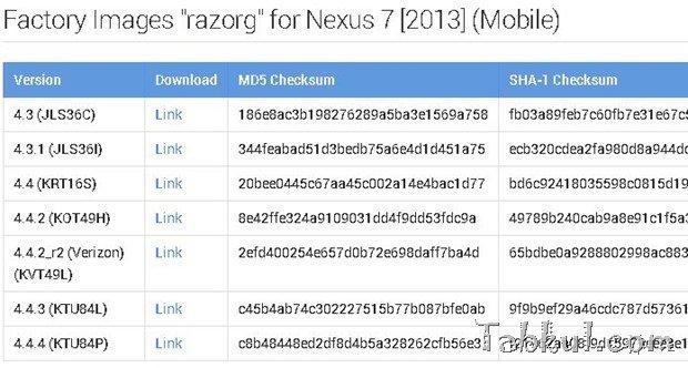 『Nexus 7 2013 LTE』に最新Android 4.4.4ファクトリーイメージ公開