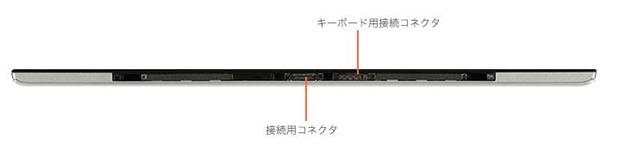 PC-LU550TSS.3
