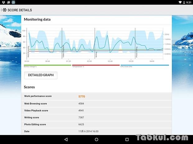 Nexus9-PCMARK-Tabkul.com-Score.2