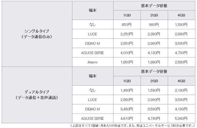 mineo-new-price.1