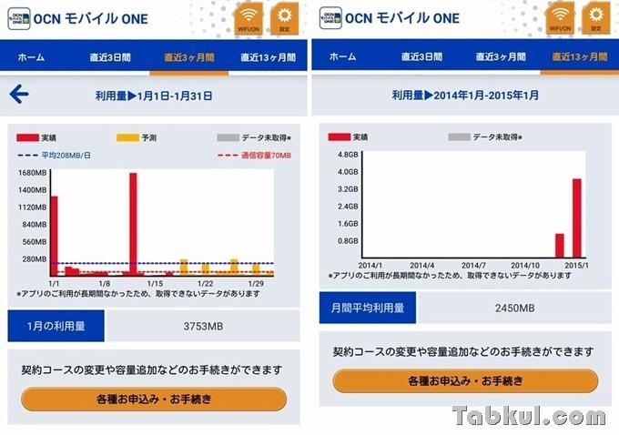 OCN-Mobile-ONE-Review-Tabkul.com-02