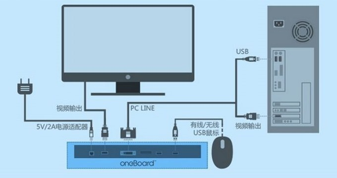 OneBoard-Pro-Plus.4