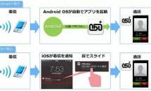 IP電話アプリ『050 plus』、常駐せずに着信できる「プッシュ着信通知機能」の3/30提供を発表