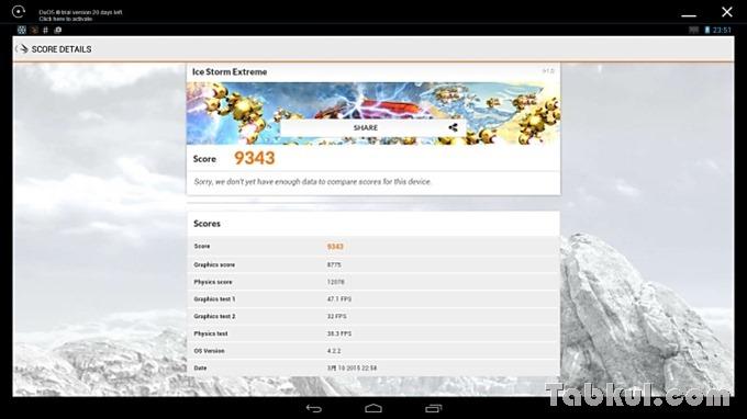 DuOS-BenchMark-Tabkul.com-Review-93