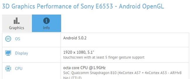 Sony-E6553