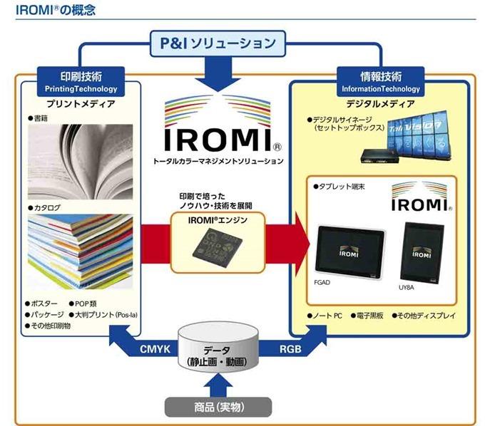 IROMI概念図のみ_0926