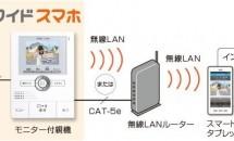 アイホンがiPhone対応、テレビドアホン「ROCOワイドスマホ」5/20発売