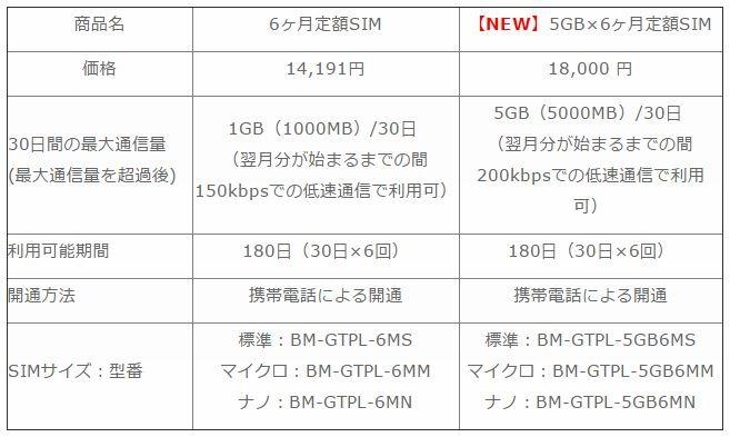 b-mobile-prepaid-5gb
