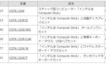 スティック型PC『Intel Compute Stick』の初回分に不具合、出荷延期