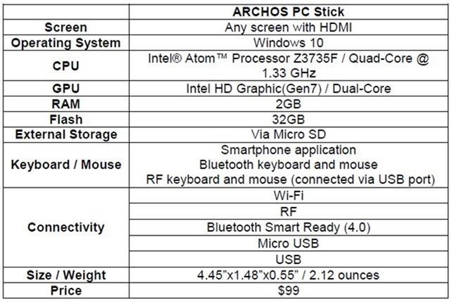Archos PC Stick.1