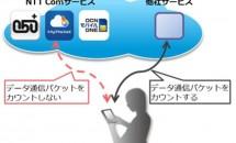OCNモバイルONEがIP電話「050 plus」と「マイポケット」のパケット対象外に/カウントフリー機能を発表―格安SIM
