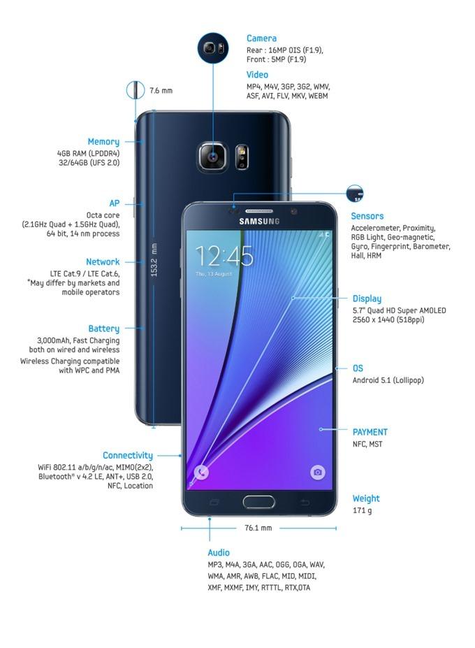 Galaxy-Note-5_Spec