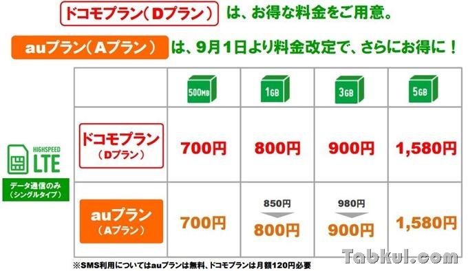 mineo-news-20150818.1