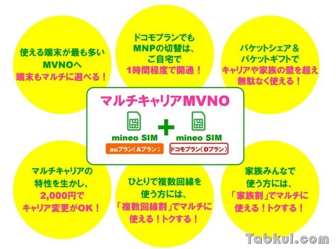 mineo-news-20150818.3