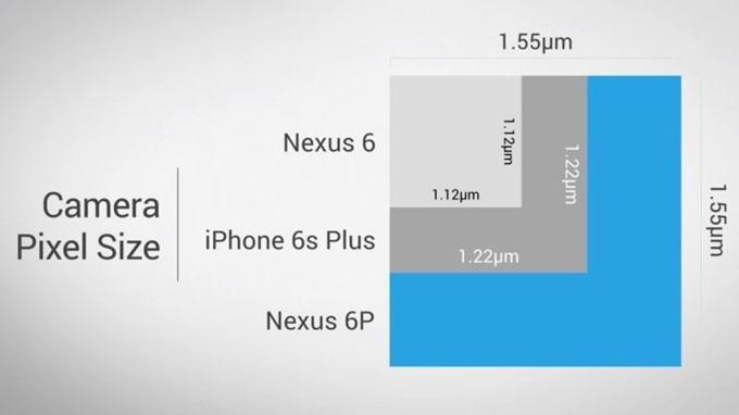 Google-Event-Nexus6P-03