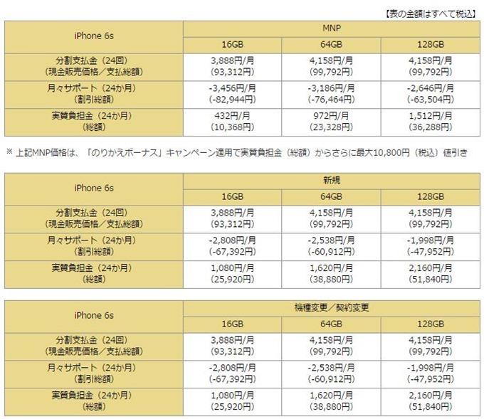NTT-Docomo-iPhone6s-price-01