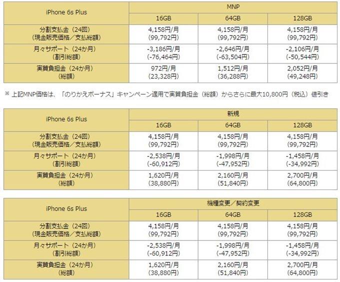 NTT-Docomo-iPhone6s-price-02