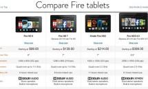 Amazon、50ドルの6型タブレットを年内に発売か