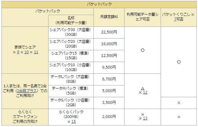 iPhone6s-Plus-docomo-vs-SIMFree-05
