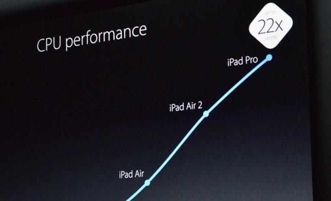 ipad-pro-Apple-event-20150910-06