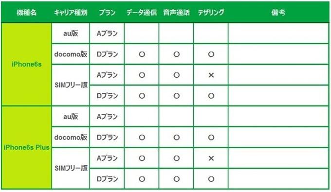 mineo-iphone6s-iphone6splus-sim-review-01