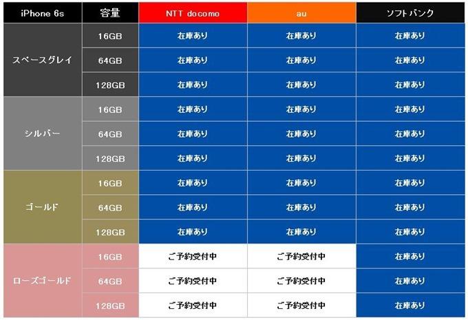 yodobashi-iphone6s-stock-01