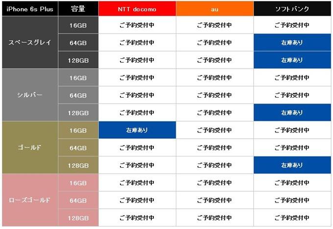 yodobashi-iphone6s-stock-02
