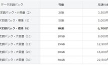 ソフトバンクがデータ定額パックに月間8GBプラン追加、10/16提供開始