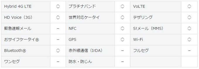 softbank-Nexus6p-01