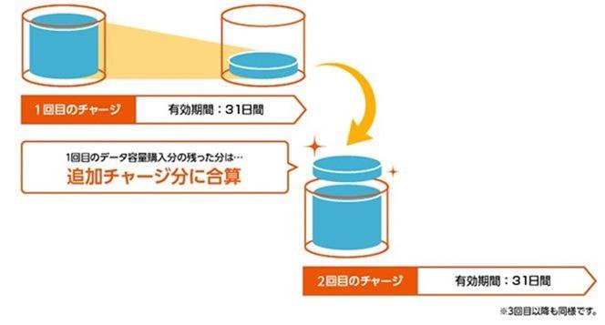lte-data-prepaid.1