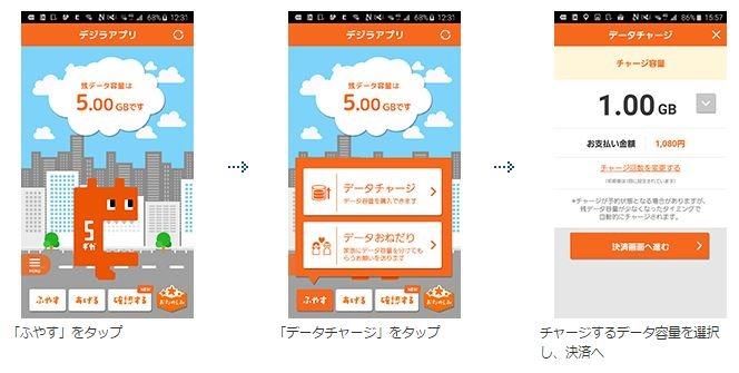 lte-data-prepaid.2