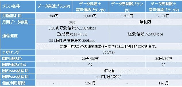 uq-mobile-20151116.2