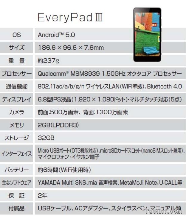 EveryPad3-02