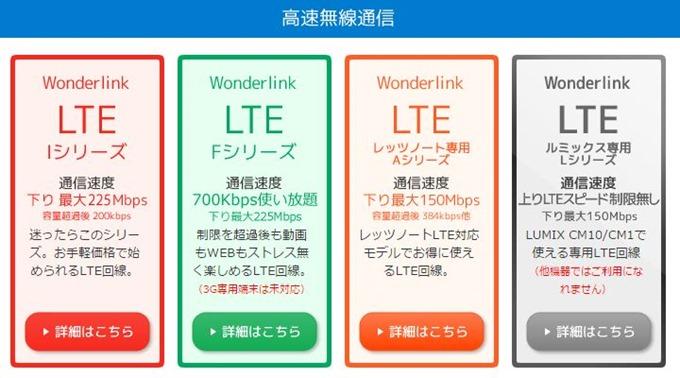 Wonderlink-Fseries-1