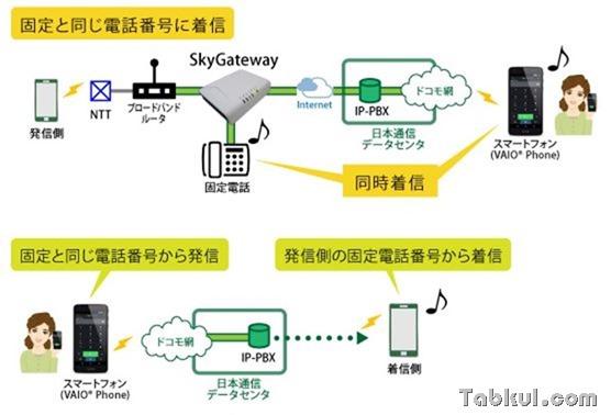 j-com-skygateway