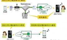 日本通信、固定電話の発着信をスマートフォンで行えるサービス発表