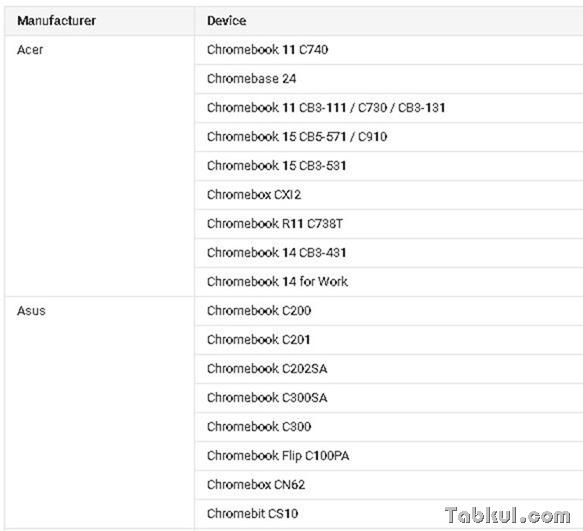 Chrome-Google-Play.2
