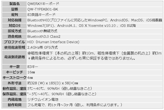 QW-TYPEKB01-BK.2