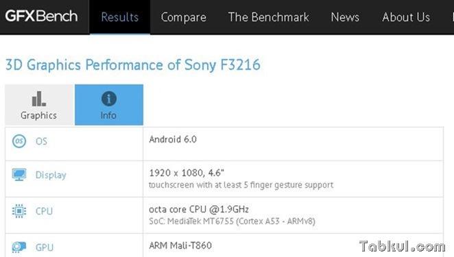 Sony-F3216-GFXBench