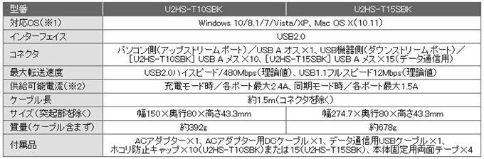 U2HS-T10SBK_01L.1