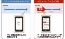 OCN モバイル ONE、高速で通信スタート『バースト転送機能』提供発表 – 超過後も対象に
