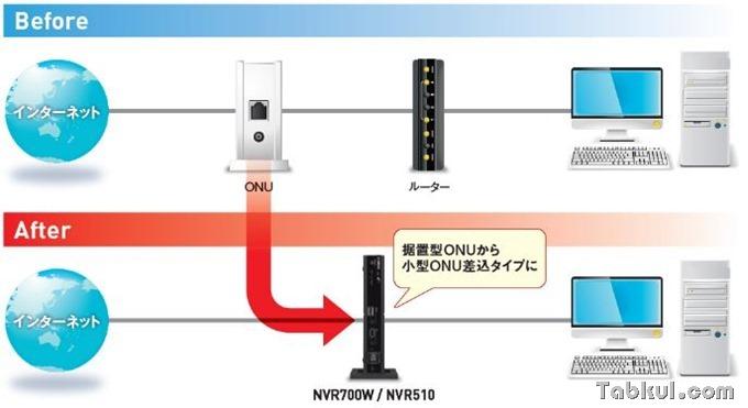 yamaha-NVR700W-NVR510.2
