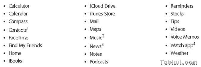 Apple-news-20160618