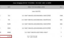 XiaoMi Redmi 4、プロセッサに10コア『Helio X20』搭載か