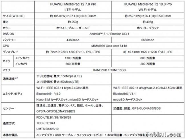 huawei-japan-news-20160616.1