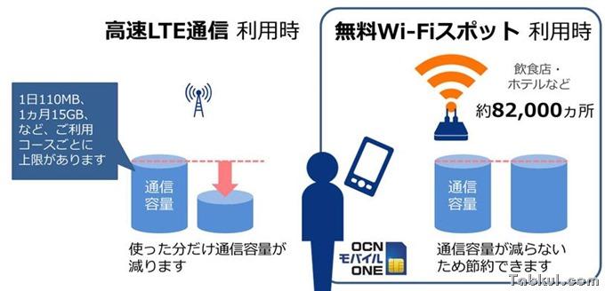 ocn-mobile-one-news-20160623