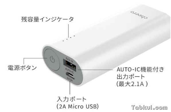powerplus3mini5200.2