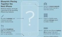 iPhone7の最小ストレージは32GBで最大256GBか、耐水性の向上も:WSJ